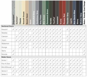 Garador Garage Door Colour Options